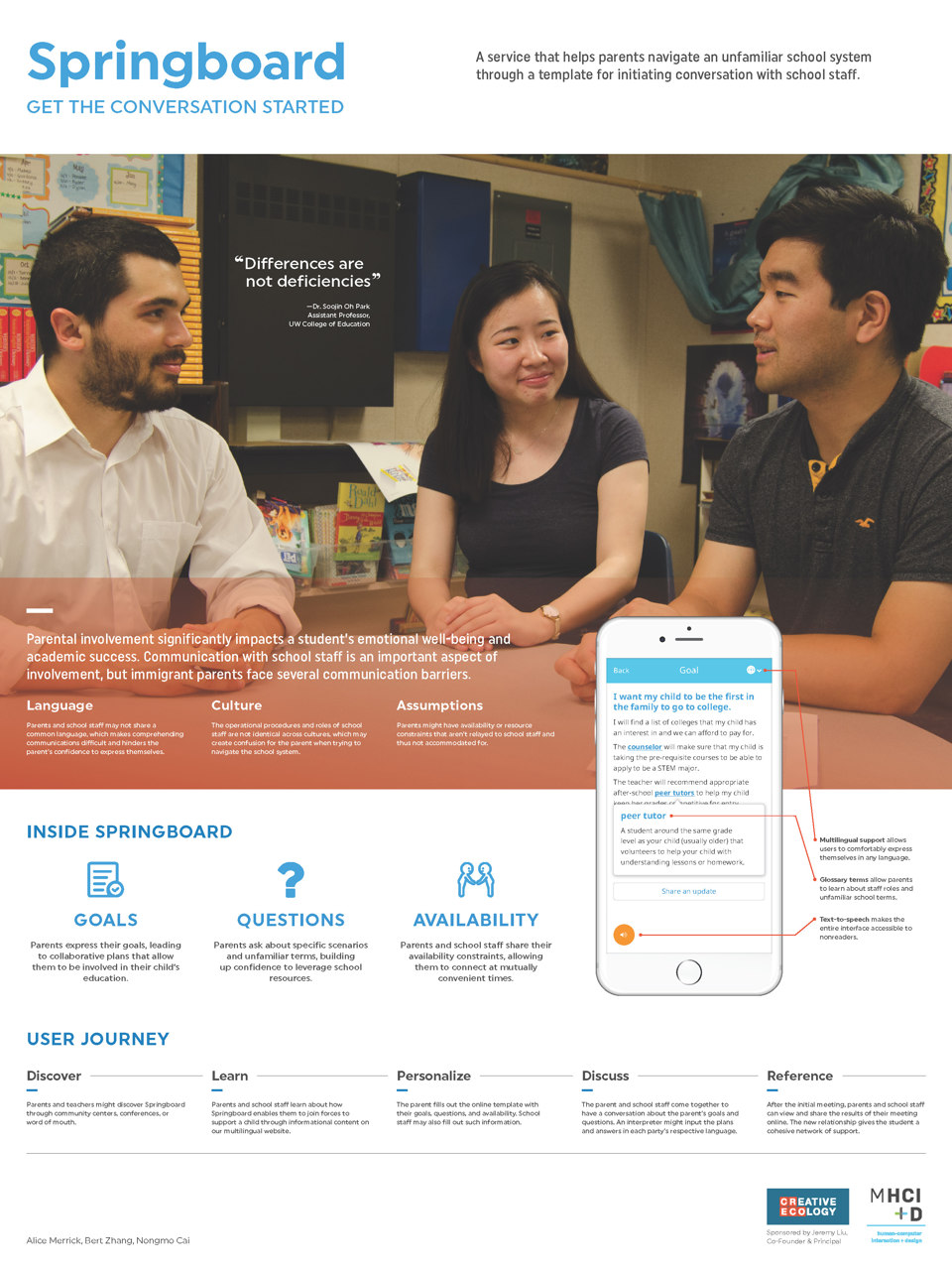 Poster with image of teacher, interpreter, and parent discussing. Text and graphics explain unique problems immigrant parents have, how the application Springboard works, and a user journey.