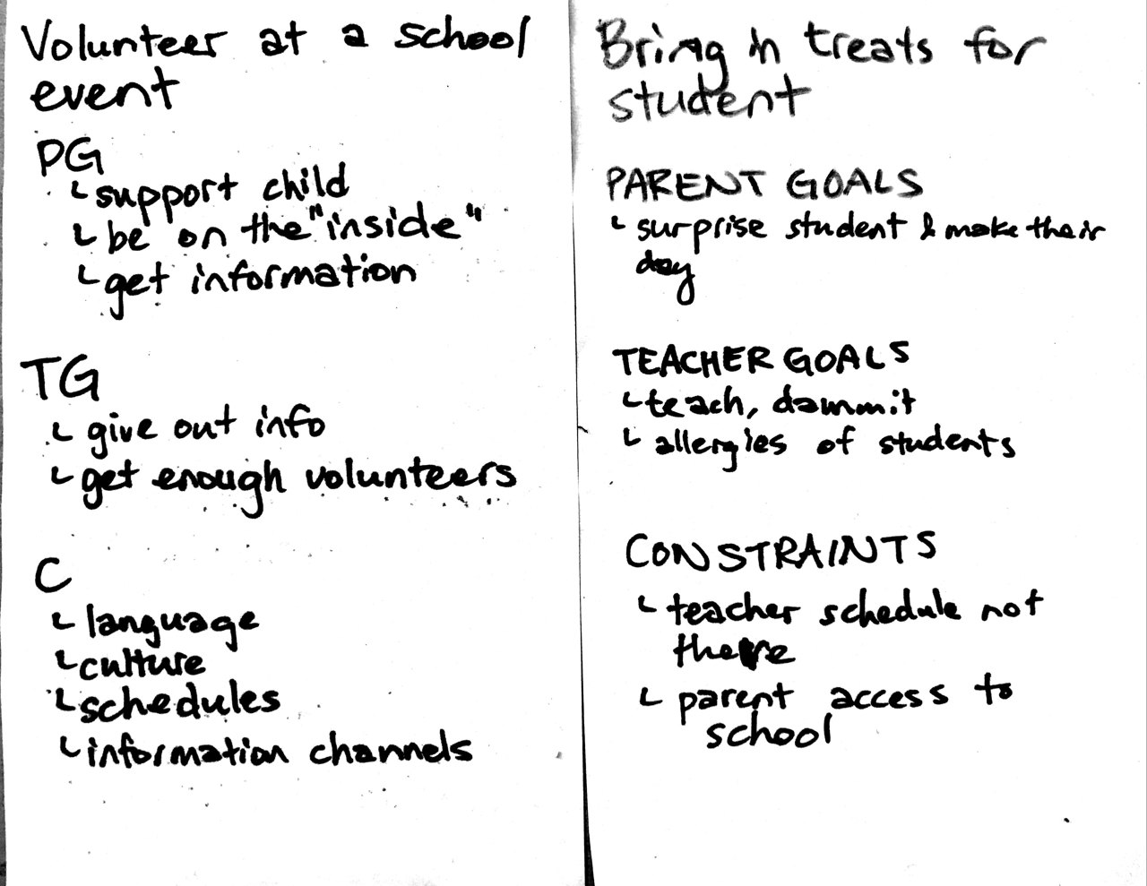 Two cards with scenarios. The first card says: Volunteer at a school event. Parent goals: support child, be on the 'inside', get information. Teacher goals: give out info, get enough volunteers. Constraints: language, culture, schedules, information channels. The second card says: Bring in treats for student. Parent goals: surprise student and make their day. Teacher goals: teach, dammit, allergies of students. Constraints: teacher schedule not there, parent access to school.